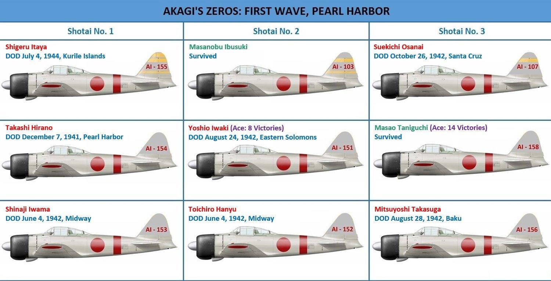Akagi-Pilots-DOD.jpg