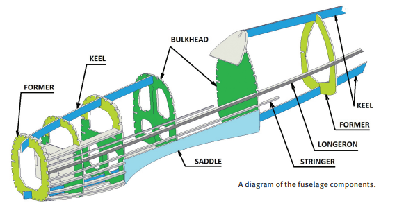 fuselage_terms_001.png