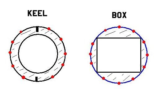 fuselage_types.jpg